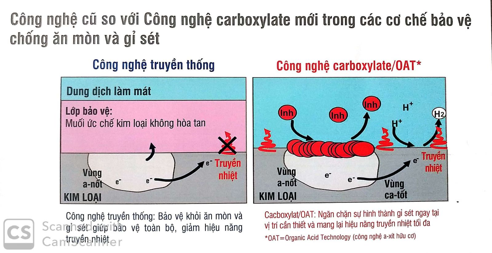 cong nghe pha che dung dich nuoc lam mat