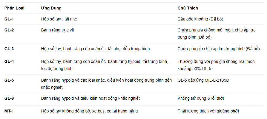 tieu-chuan-chat-luong-dau-banh-rang
